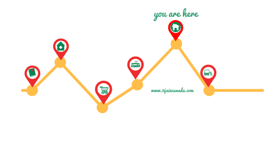 you are here (3).png