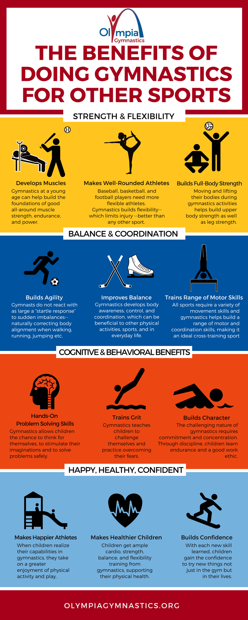 Benefits of Gymnastics.png