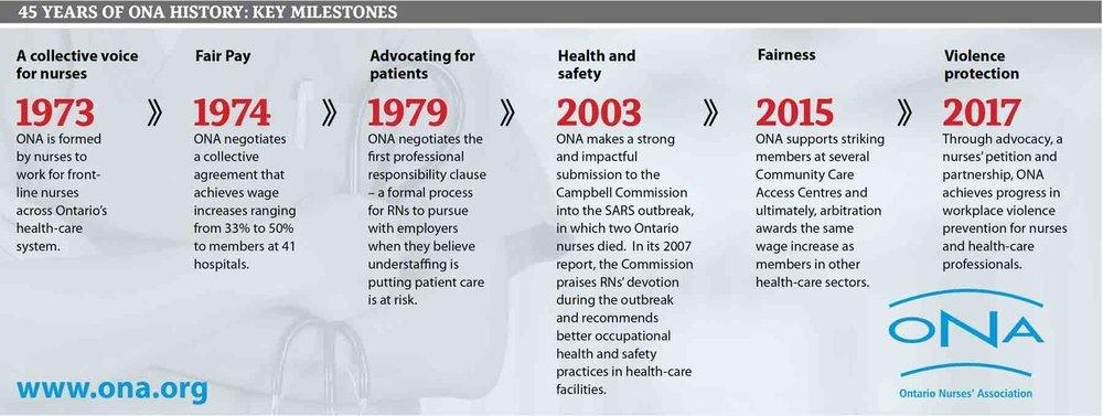 ONA-infographic.jpg