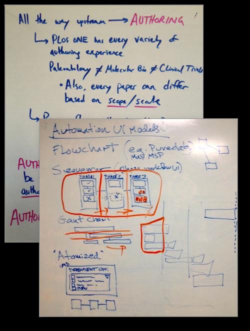 Aperta Manuscript Submission & Management System — Sebastian