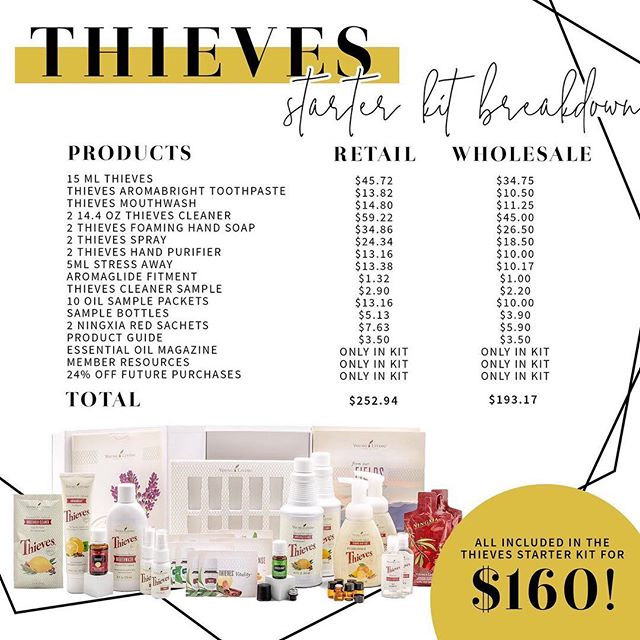 I'm super close to a big goal in my essential oils business, and you might be able to help...I am looking for 2 people who want to switch their household over to chemical-free cleaner.  If you order a Thieves starter kit in the next 24 hours and I will give you a $25 Amazon gift card.  Message me for the link & details.
