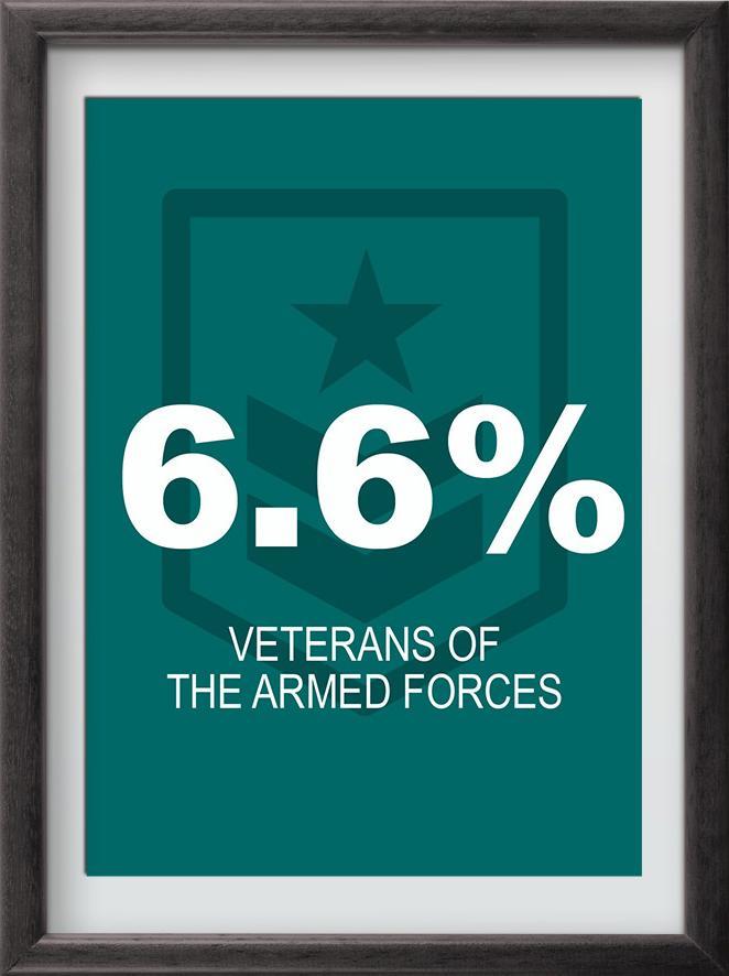 14_Veterans_2.jpg