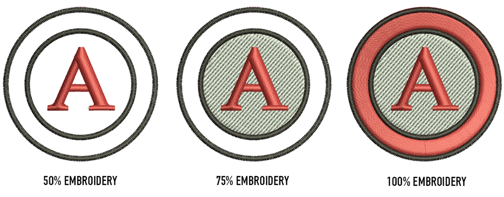 Embroidery Coverage.png