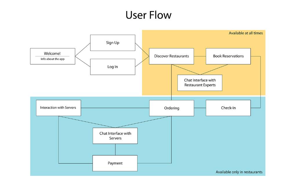 user flow-01.png
