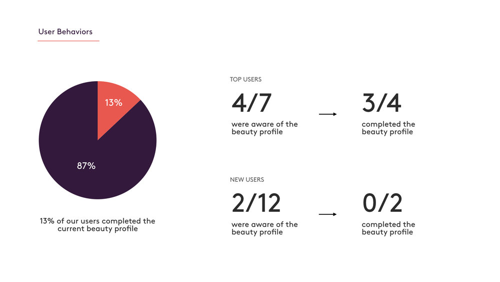 Beauty Profile Presentation.007.jpeg