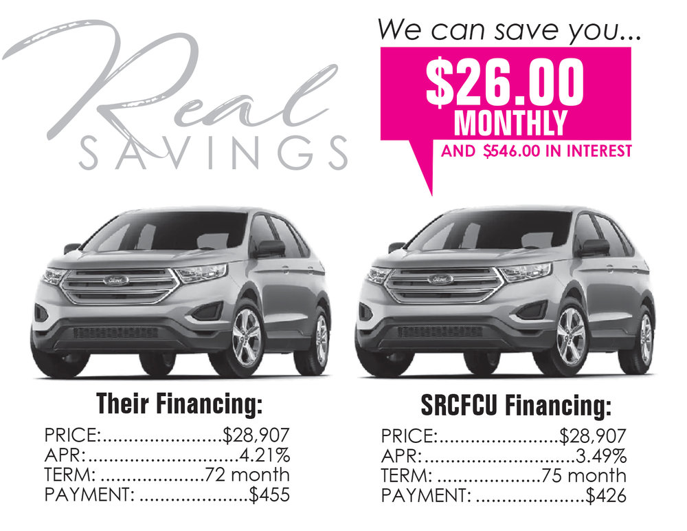 Lower Car Payments
