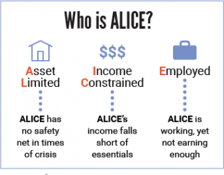 Challenge: - Click the image to the left to see if you would be able to manage an ALICE budget