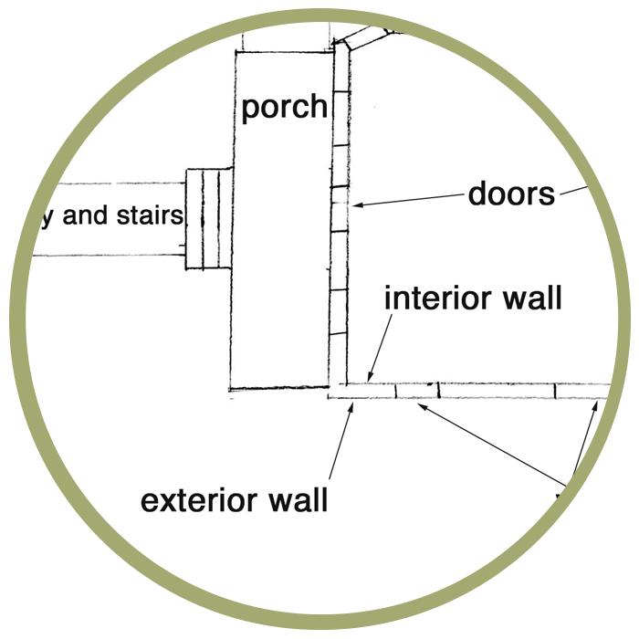 Edible Landscape Design_Module 2.png