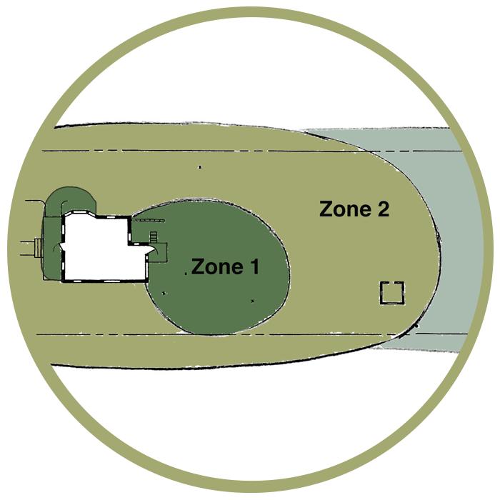 Edible Landscape Design_Module 3.png