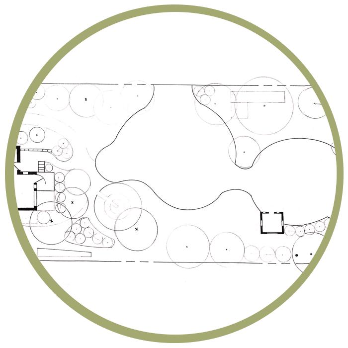 Edible Landscape Design_Module 5.png