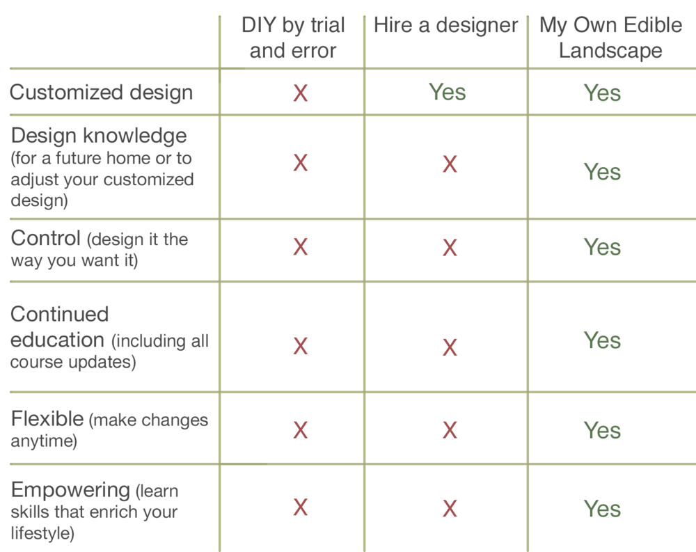 comparison-table.png