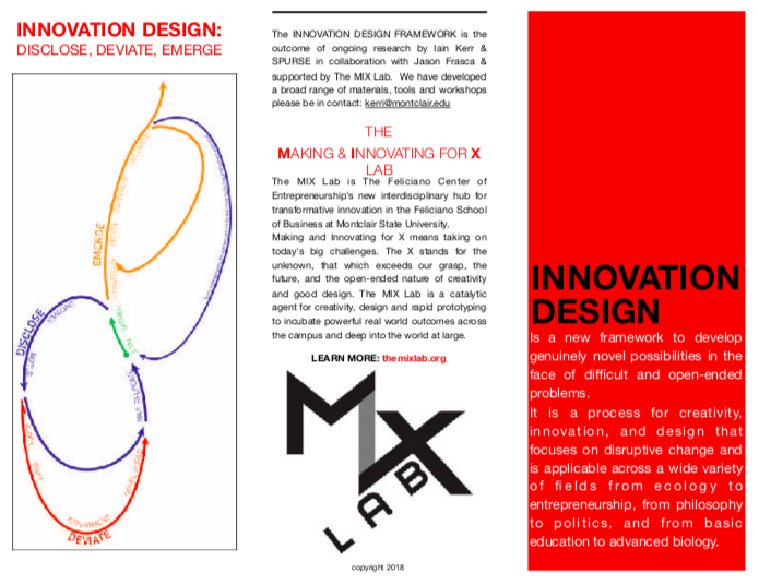 Innovation Design.png