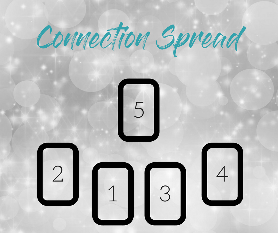 Connection Spread.png