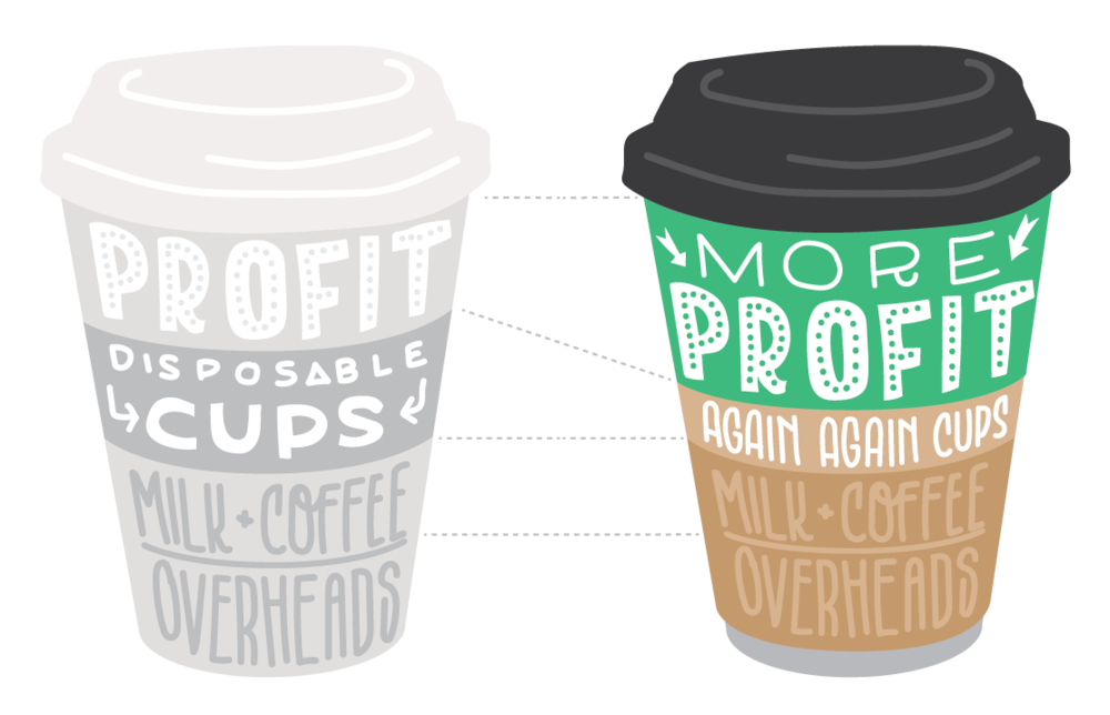 comparitive-costs-outlines-cups.png