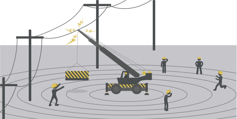 The electrical current moves in a ripple effect outward from the energised machine.  It is not just the crane operator or those directly under the line who are at risk.