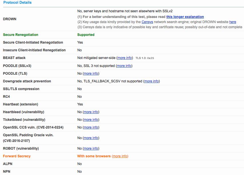 SSL Labs report for an SSL Inspection Gateway
