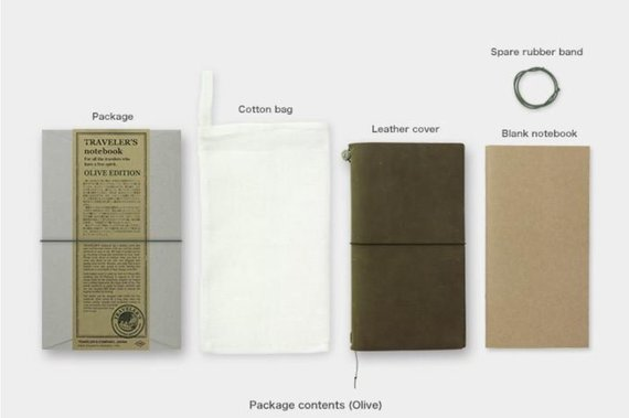 I've been lusting after a Traveler's Notebook for years, and I might finally treat myself to one this autumn. I love  this olive green version .