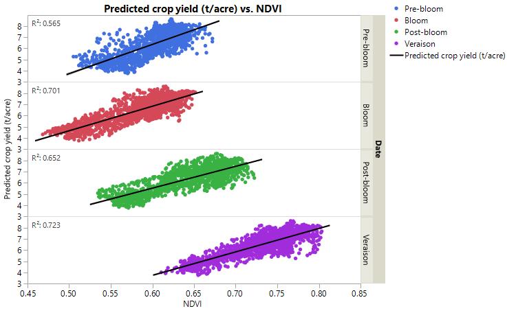 predicted-crop-yield.png