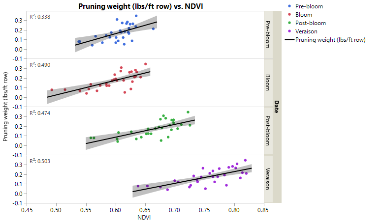 pruning-wts-graph.png