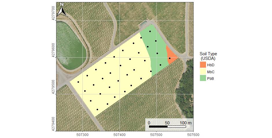Figure 1. The research site in Sonoma County