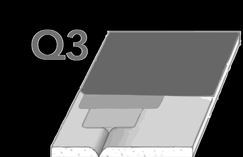 OBERFLÄCHENGÜTE QUALITÄTSSTUFE Q3
