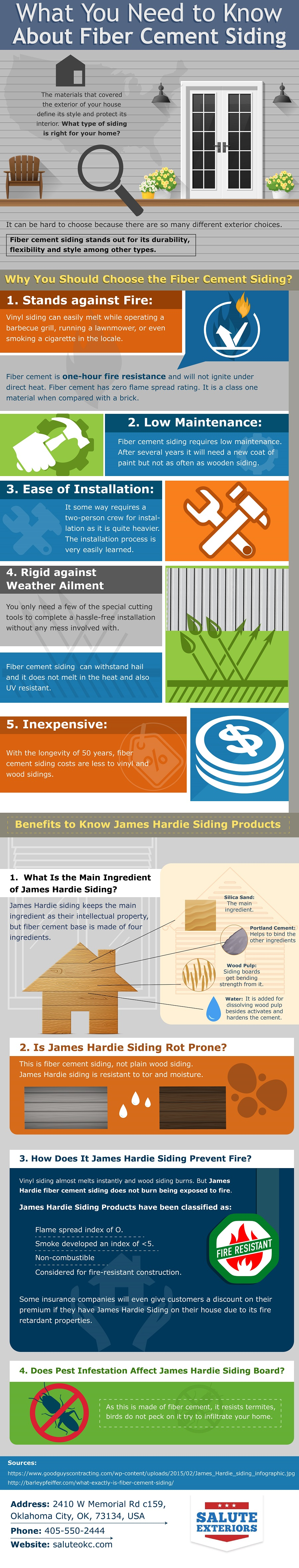 Know about fiber cement siding.jpg