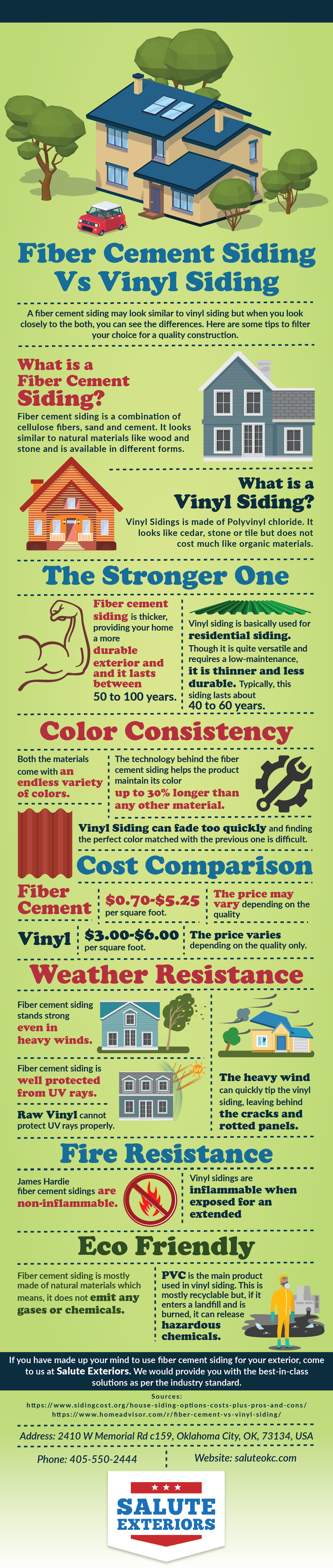 Salute Exterior_James Hardie siding Oklahoma City_Infographic.png