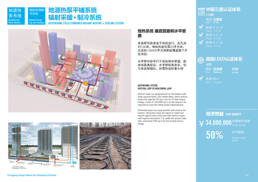 chenggong yongxin mixed use kunming china — design studio till