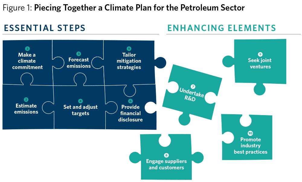 Climate plan.jpg