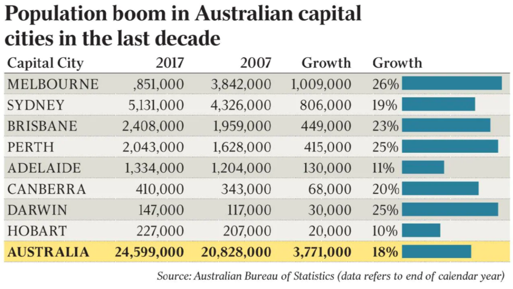 Graphic from the paper.PNG
