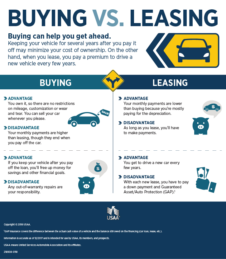 Lease To Own Car >> Pe Online Marketing Group Pe Free Online Education Podcast