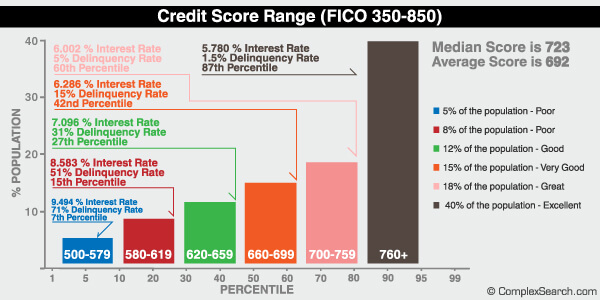 Credit-Scores.jpg