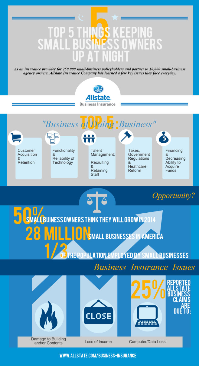 Viewpoints__Allstate_Business_Insurance-658x1208.jpg