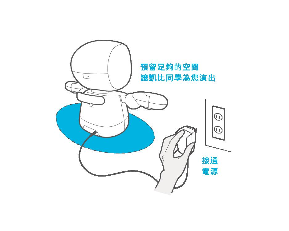 Kebbi_TW_說明書圖示_01_1_step1.png