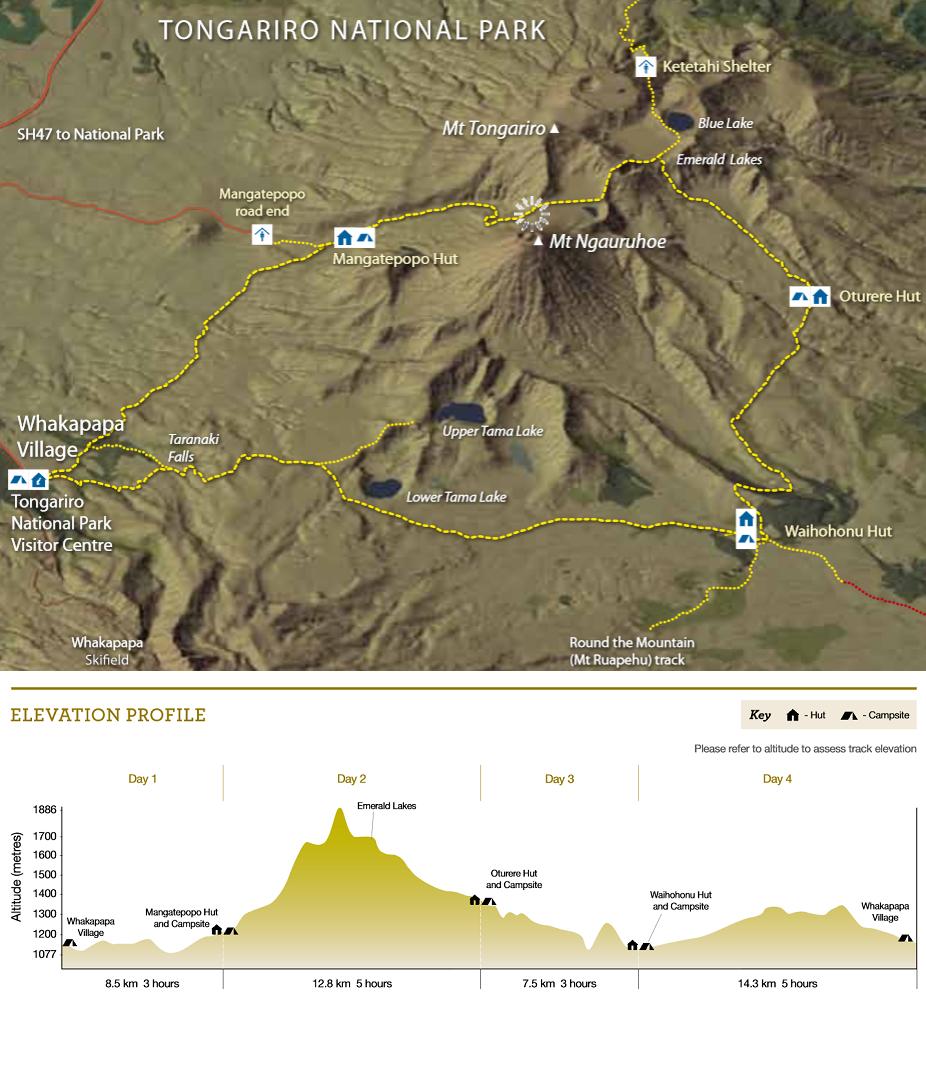 Tongiriro Northern Circuit - Quiver South Map
