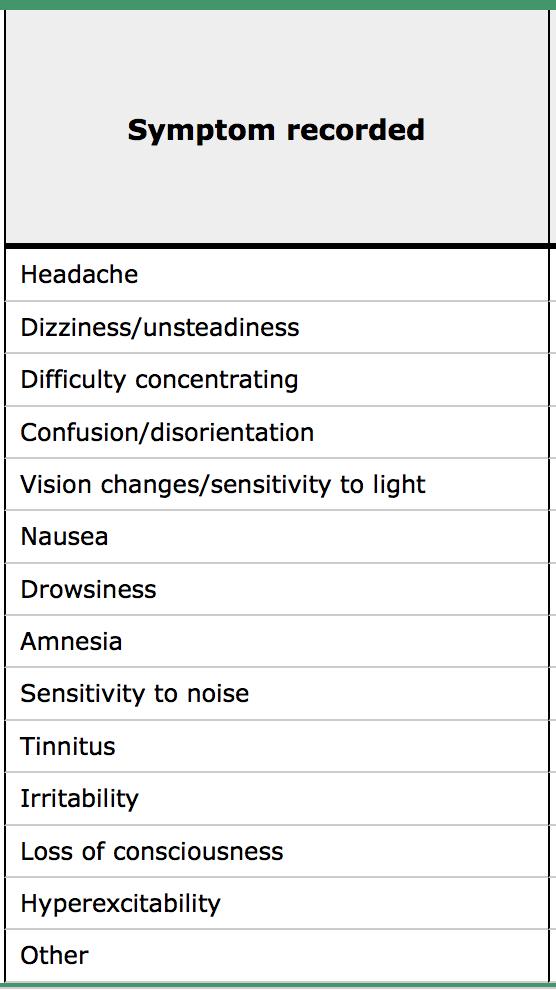 concussion symptoms.png