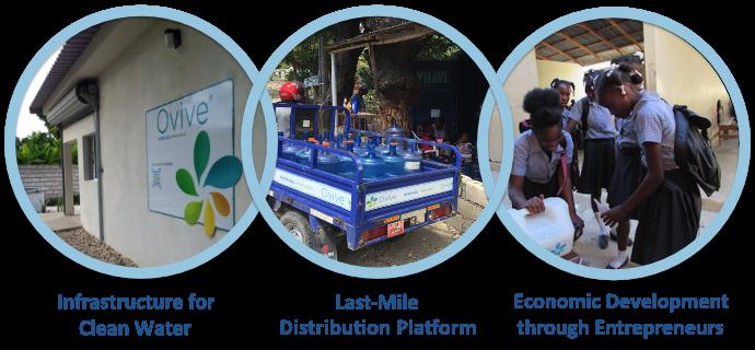 Haiti Business and Social Vision - text2.png