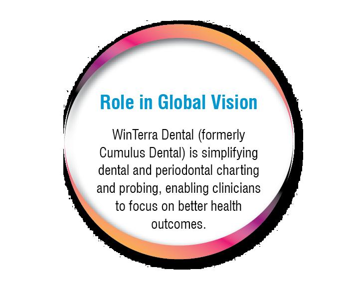 WinTerra Dental Bubble Role Small.png