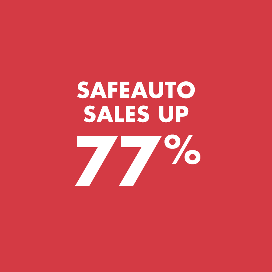 Greatest Common Factory increased SafeAuto Sales 77%