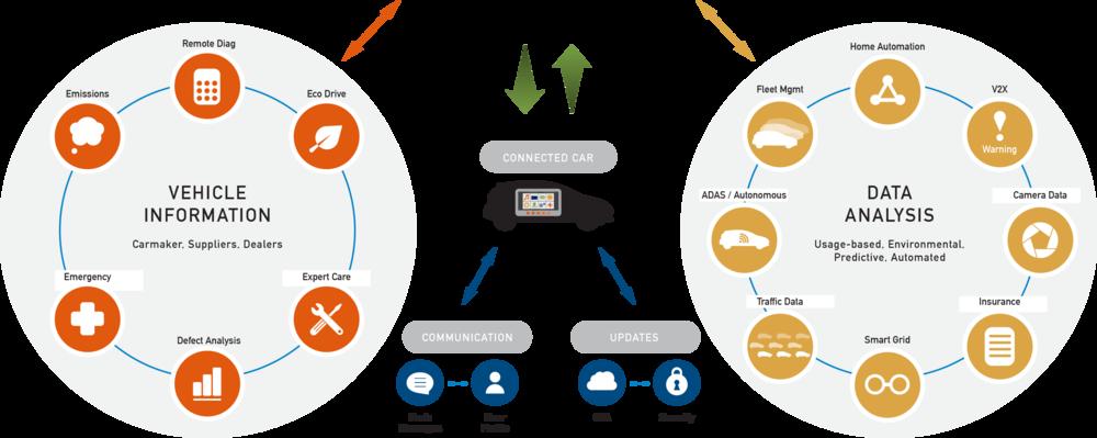 Cloud Network Services.png