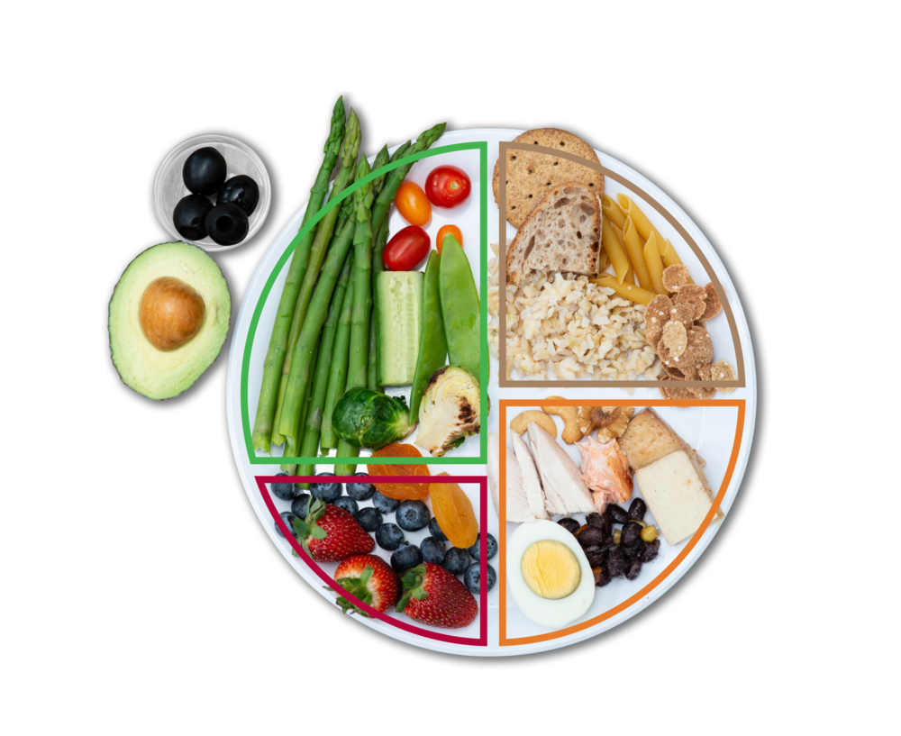 healthy-eating-plate-v3.png