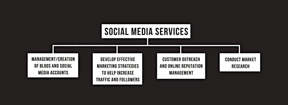 Social Media Display.jpg