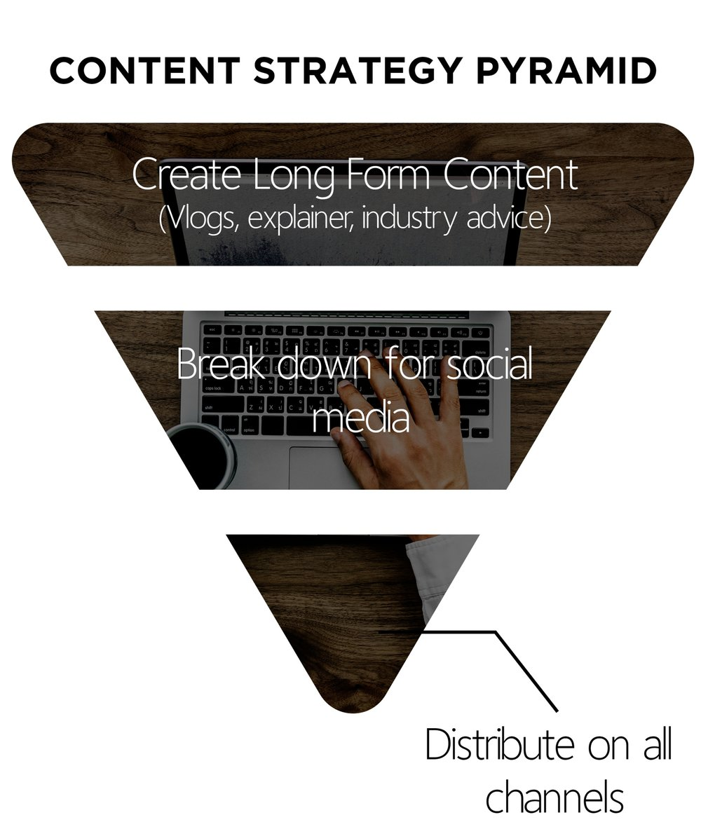 content_strategy.jpg