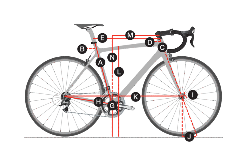 bicycle-geometry.png