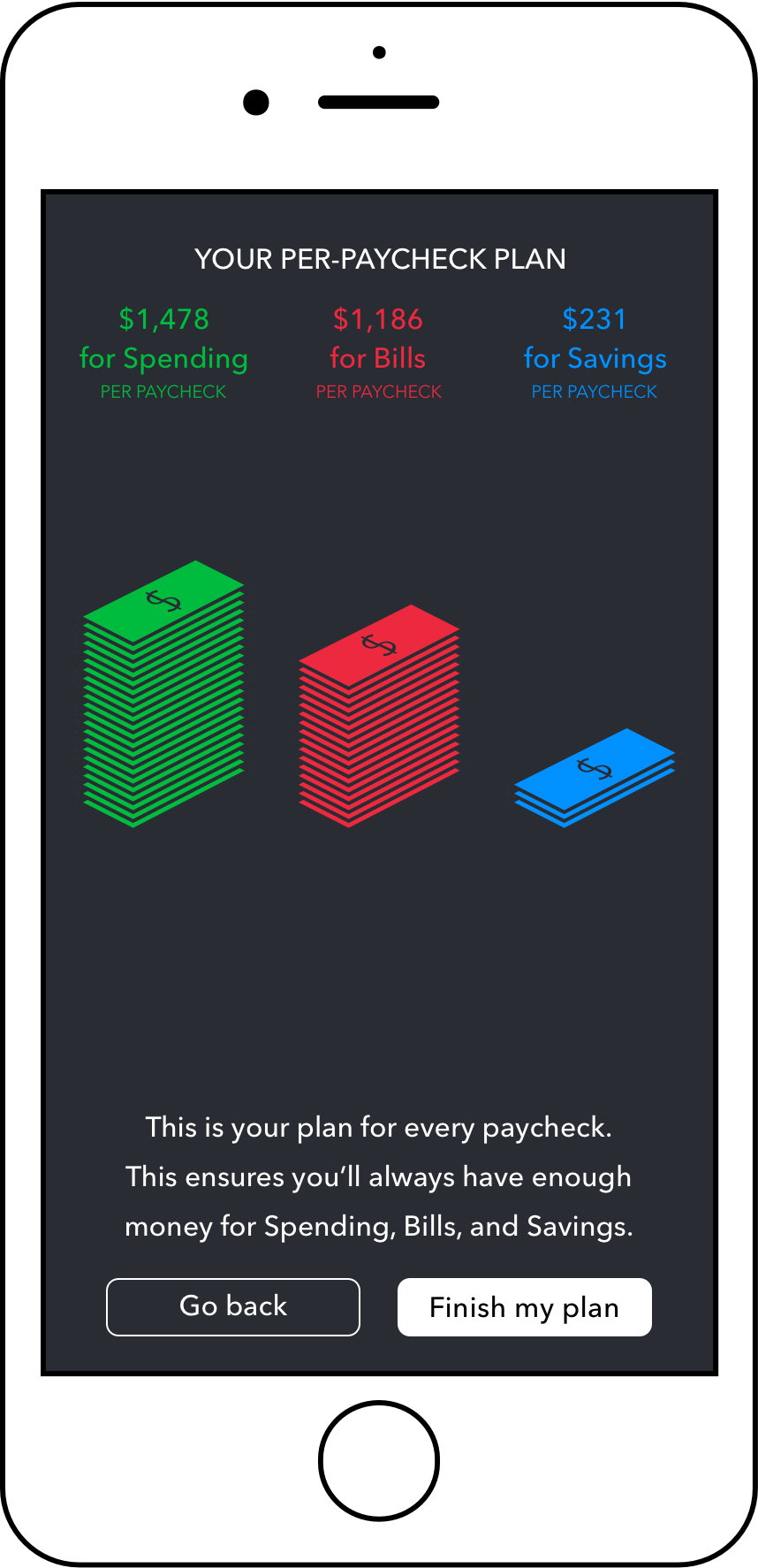 …and that's your Paycheck Plan - Every payday, we visually organize your paycheck according to your custom plan. The result is: you always have money earmarked for Bills, Savings, and Spending.