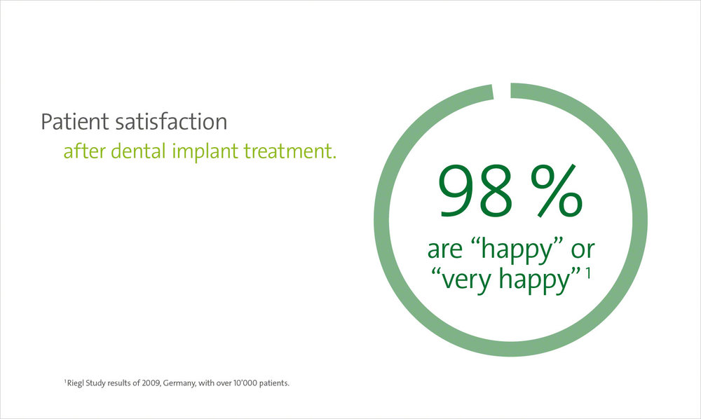 EN_10_Why_dental_implants.jpg