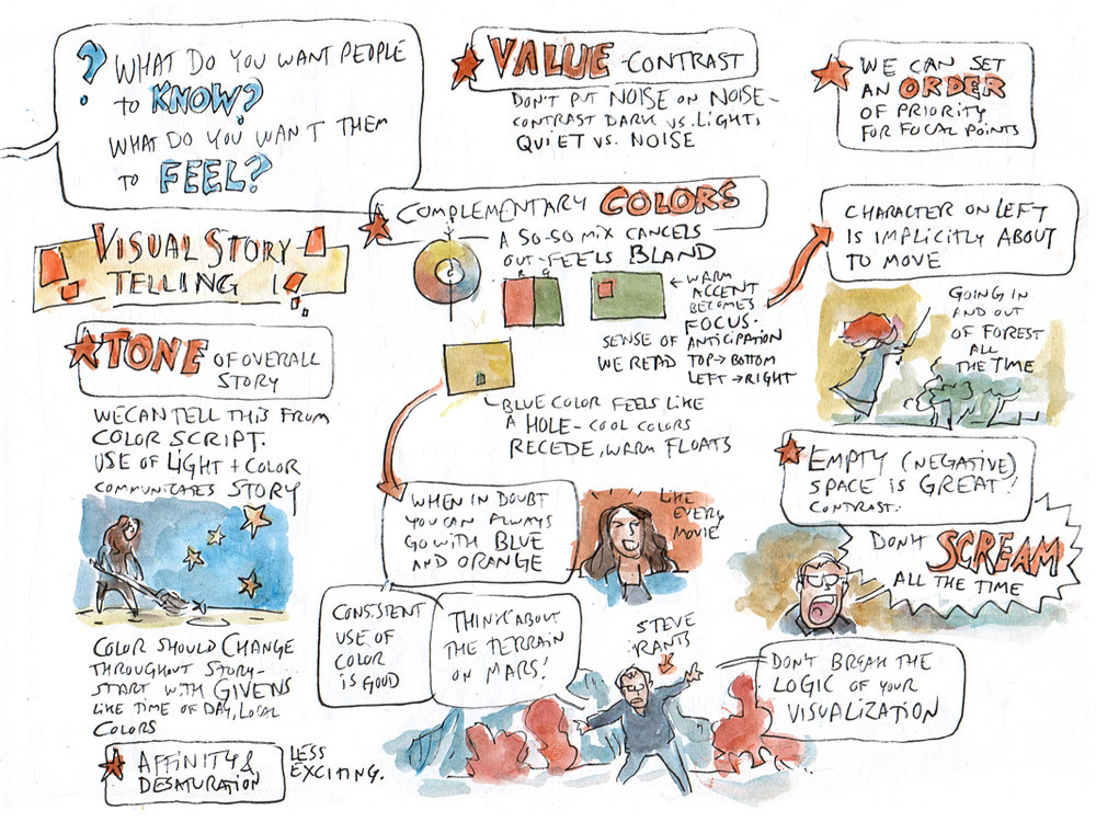 Page 3 of sketch notes by  Mark Simmons  from the 2018 workshop at UC Berkeley on visual storytelling for science communication, presented by ElShafie with Character Art Director Matt Nolte and Production Designer Steve Pilcher, with contributions by K.C. Roeyer, of Pixar Animation Studios. Sketch notes courtesy of Mark Simmons. Pixar content © Disney/Pixar, used here with permission.