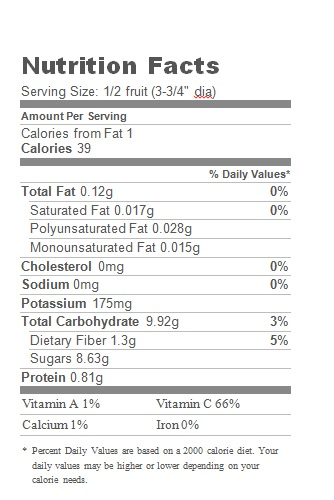 grapefruit nutrition.jpg
