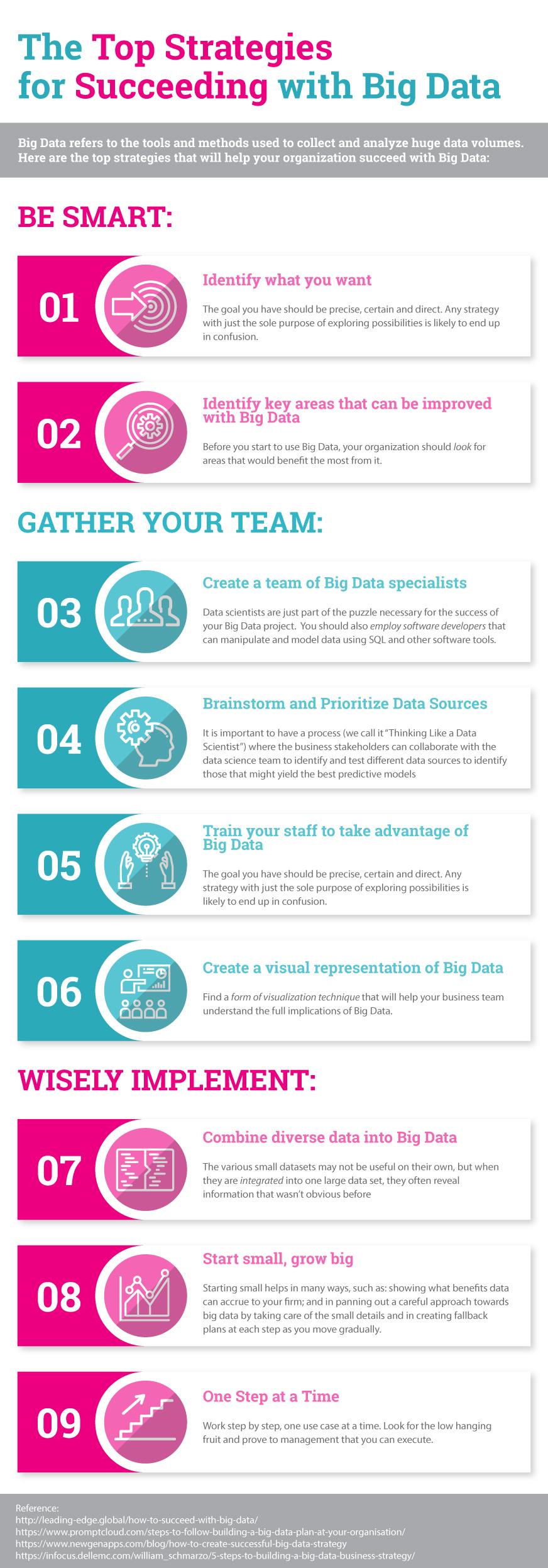 Big_Data_Strategies_for_Success.jpg