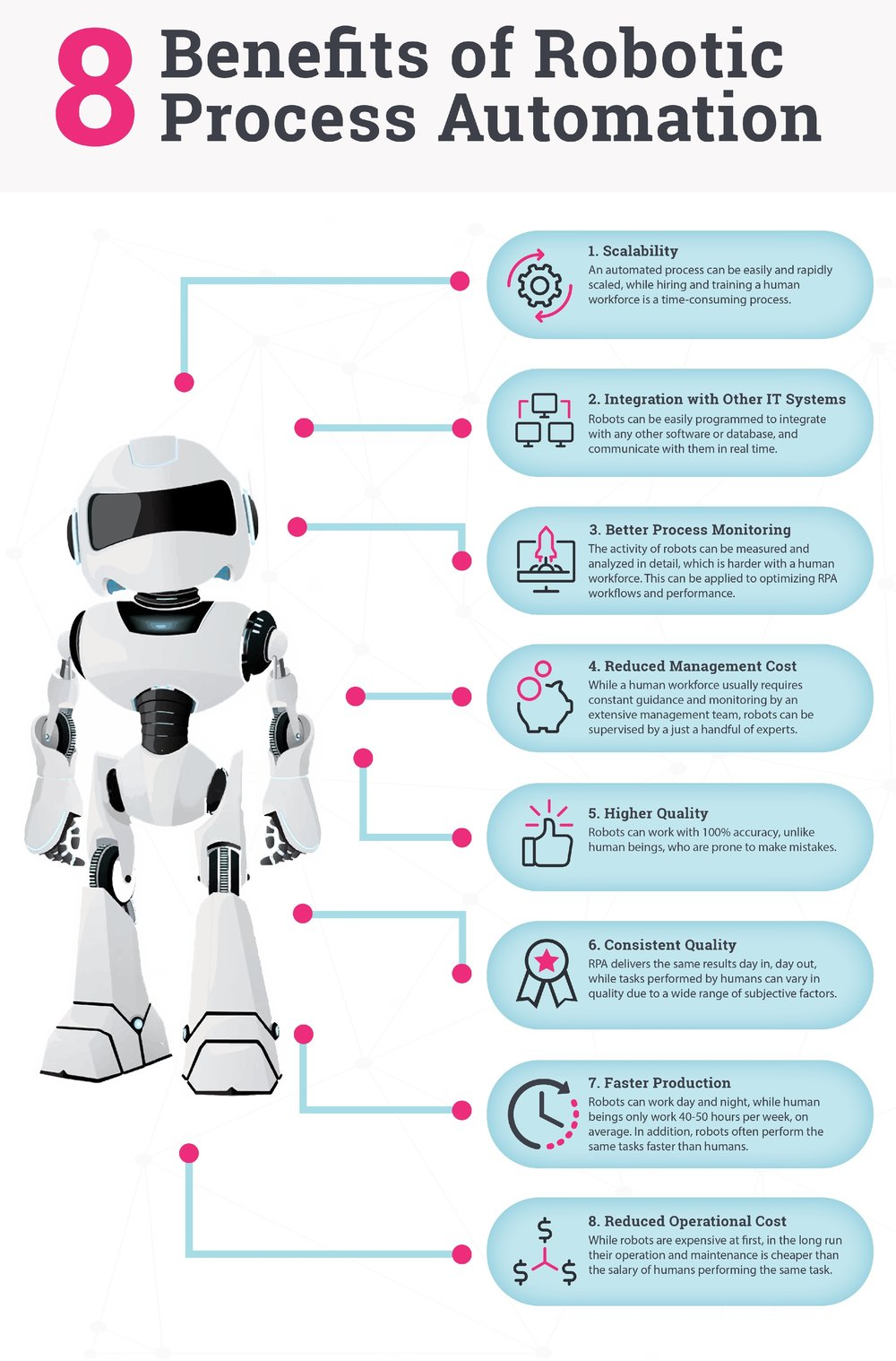 The-Benefits-of-Robotic-Process-Automation-v2.jpg